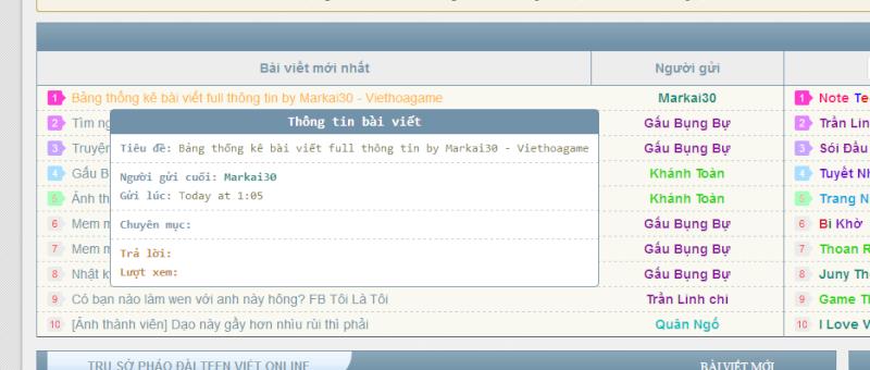 Bảng thống kê bài viết full thông tin by Markai30 - Viethoagame - Page 2 Screen10