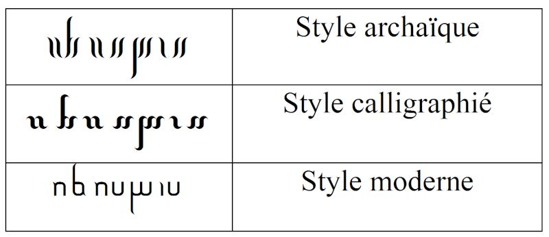 Naran                   Sans_10
