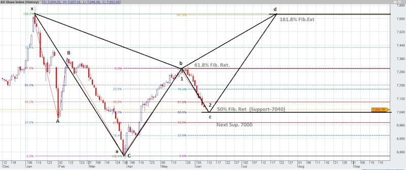 Harmonic Price Patterns - Page 16 A1_bmp10