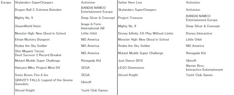 Nintendo met à jour son listing de sorties des jeux 2015 / 2016 14382711