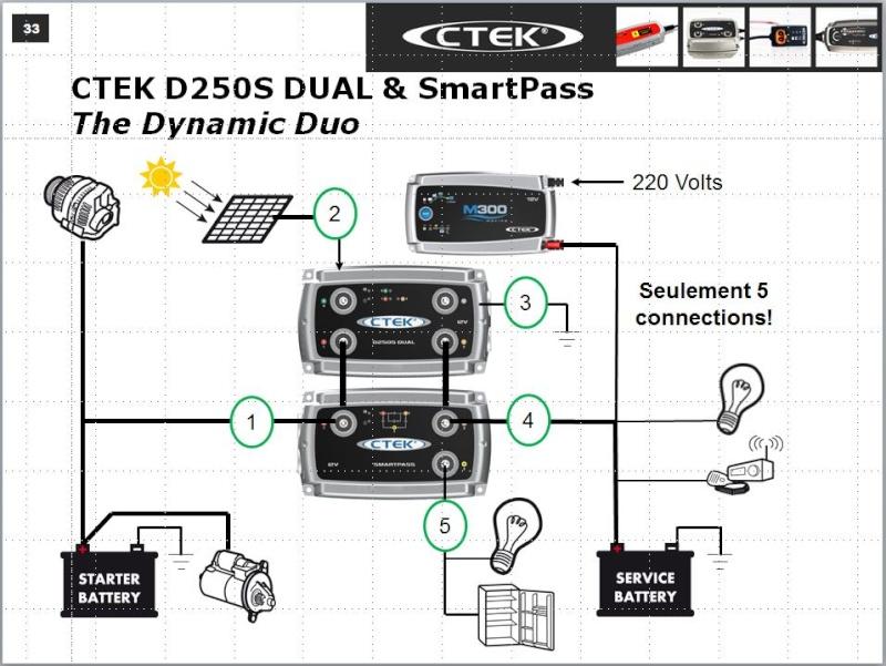 Installation électrique pour les nuls =) Cteck10