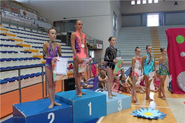 Summer Trophy (Roseto degli Abruzzi, Italy) - фото прошлых лет Downlo14
