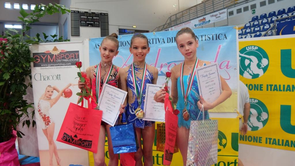 Summer Trophy 2015 (Italy) -   выступления и отдых Dscf6110