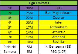 Liga Emirates (VI) - Página 3 Emirat10
