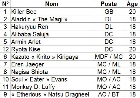 Magnoria Dragon FC (DylM21) - Page 2 T3_20112