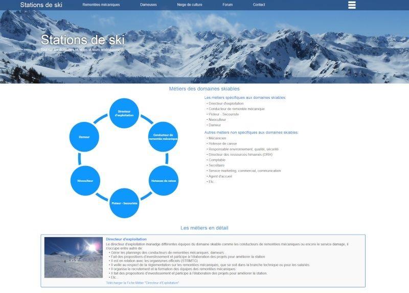 Nouveau site Stations de ski Captur10