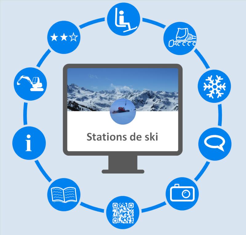 Nouveau site Stations de ski Foncti14