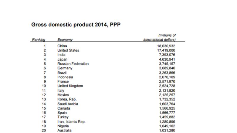 Actualité Economie Mondiale - Page 29 55d62410