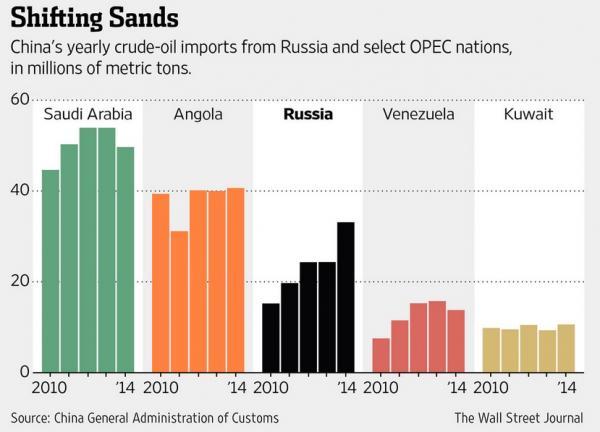 Géopolitique Mondiale - Page 2 Russia10