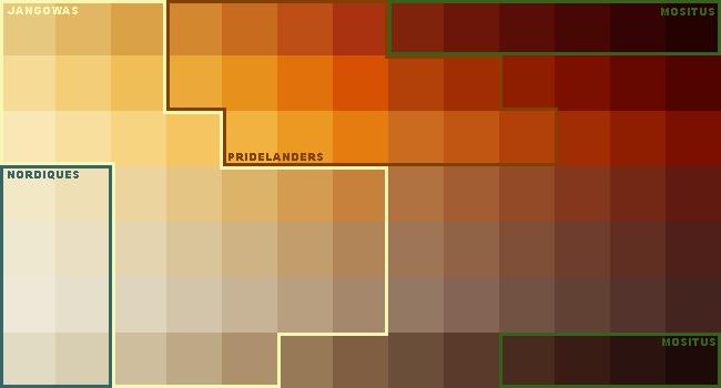 ENCYCLO - Les Différents Clans Palett11