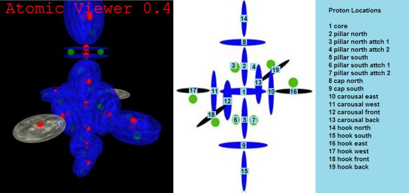 Atomic Model Editor Proton10