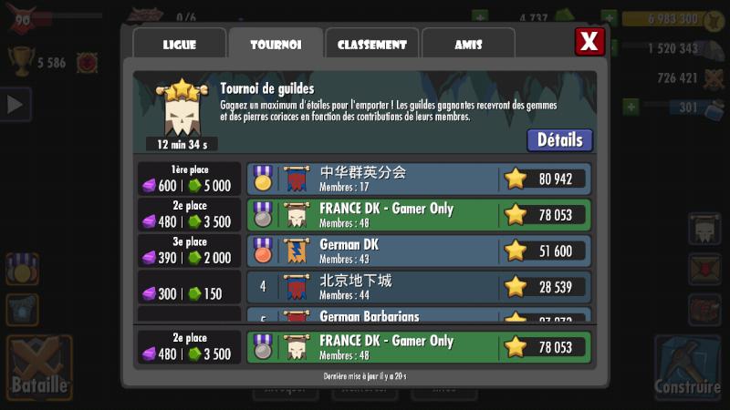 TOURNOI 46 : 2ème place pour fdkgo et 12ème pour élite Screen51