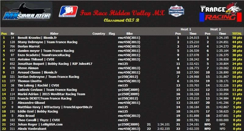 """""""Fun-Race"""" TFR - 21/07/2015  Hidden Valley MX Race10"""