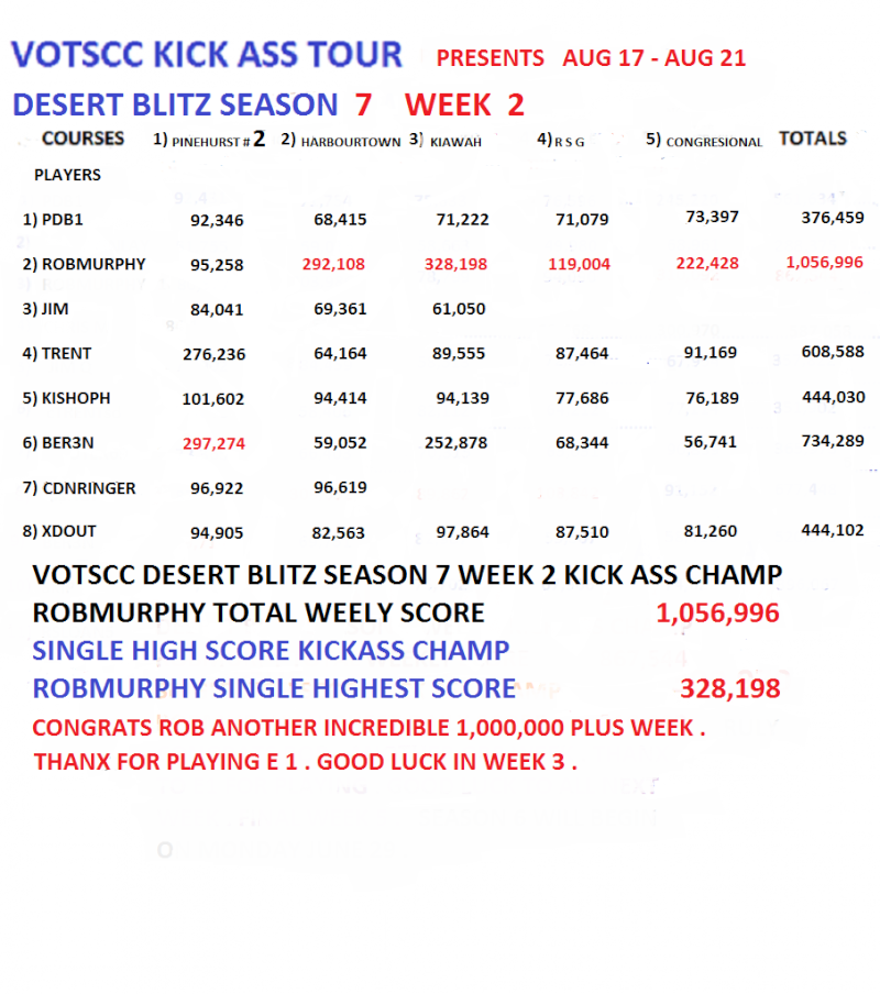 VOTSCC 1,000,000 POINTS  IN A WEEK SEASONS Desert23