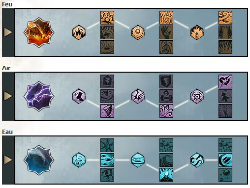 Donjon Build Meta Zerk Group/Solo (Speed Clear) Gw2_el11