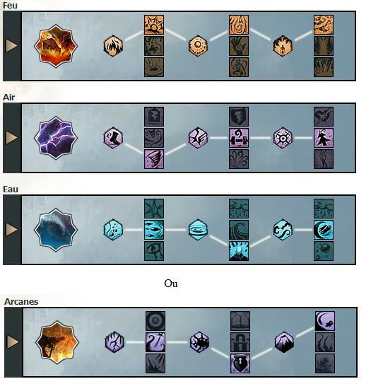 Donjon Build Meta Zerk Group/Solo (Speed Clear) Gw2_el13