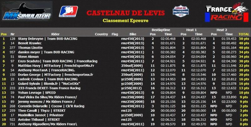 """""""OPEN-RACE"""" TFR -04/08/2015 /CASTELNEAU DE LEVIS  Captur45"""