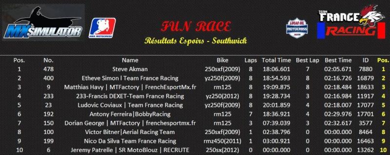 """Fun-Race"" TFR - 18/06/2015 Southwick & Malpensa Espoir14"