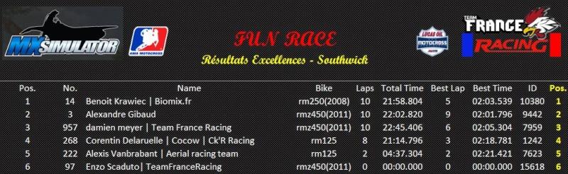"""Fun-Race"" TFR - 18/06/2015 Southwick & Malpensa Excel_12"