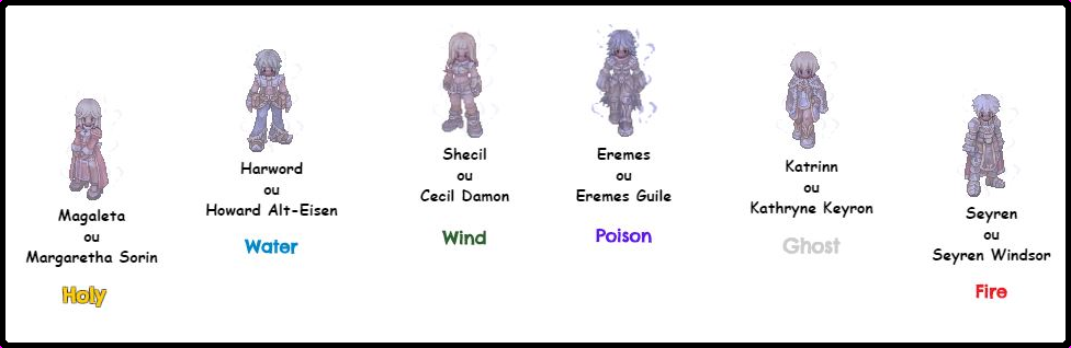 [Guide] Donjon - Bio Laboratory Niveau 3 Bio211