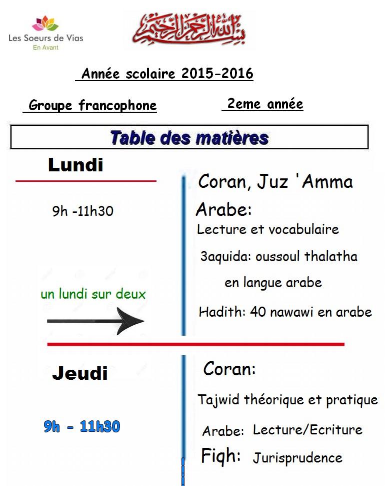 Tables de matieres groupe francophone  Mode_a10