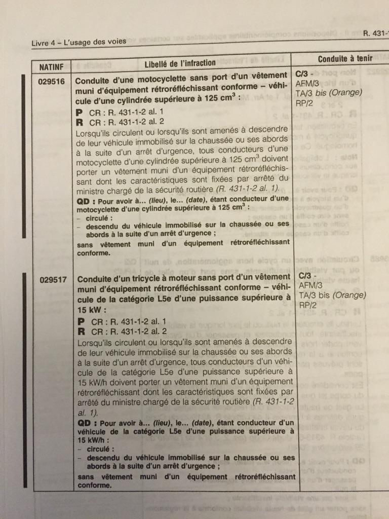 Gilet fluo le retour - Page 2 Img_5910
