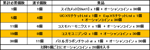 13/08/2015 updates(updated) 002110