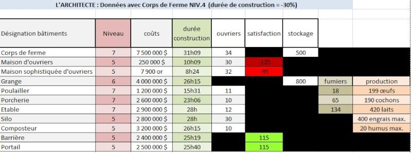 coûts de l'architecte 31536010