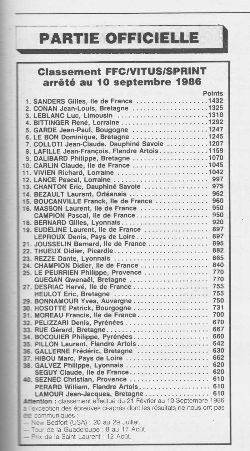 Coureurs et Clubs de février 1984 à décembre 1989 - Page 5 11_00110