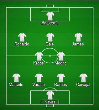 Real Madrid vs. Real Betis  Lineup10