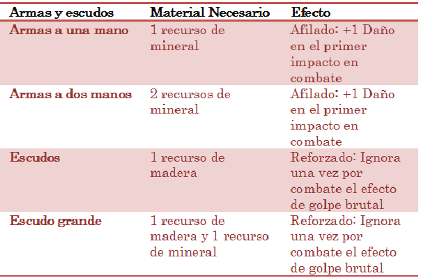 OFICIOS: ALQUIMIA, ENCANTADOR, MEDICO, HERRERO Armas_11