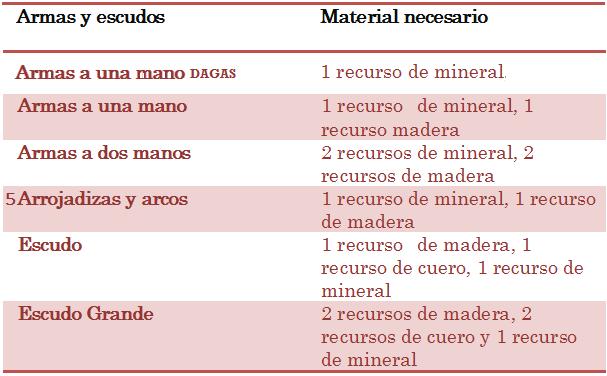 OFICIOS: ALQUIMIA, ENCANTADOR, MEDICO, HERRERO Armas_13