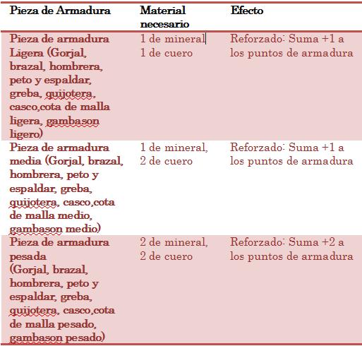 OFICIOS: ALQUIMIA, ENCANTADOR, MEDICO, HERRERO Dadwad10