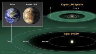 Choses diverses et variées que vous voulez partager ! - Page 6 Kepler10