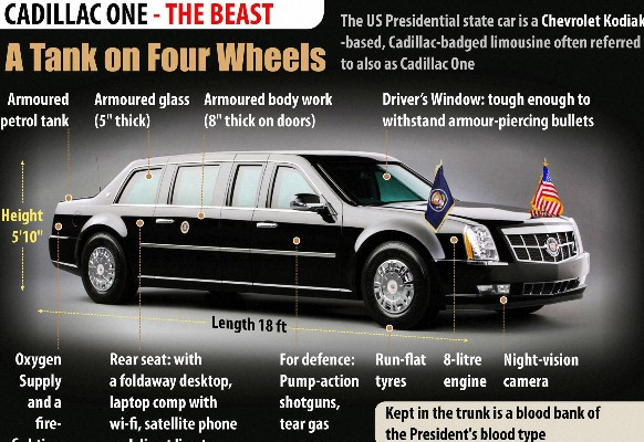 View and analyze Barack Obama's Car 26685610