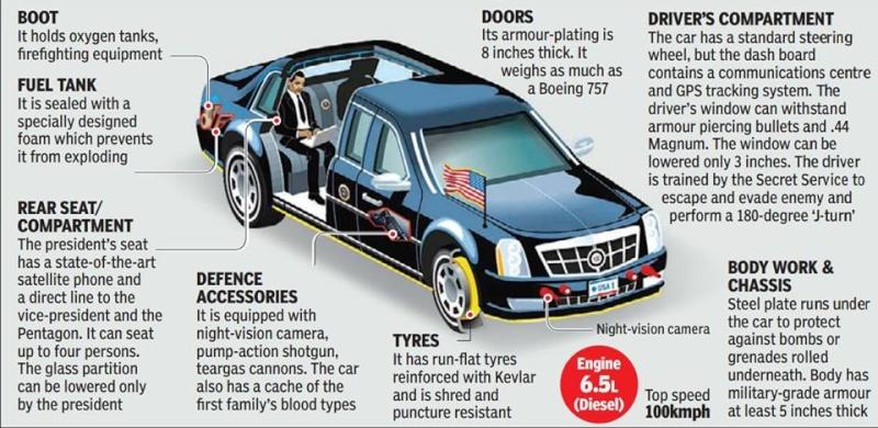 View and analyze Barack Obama's Car 26685612