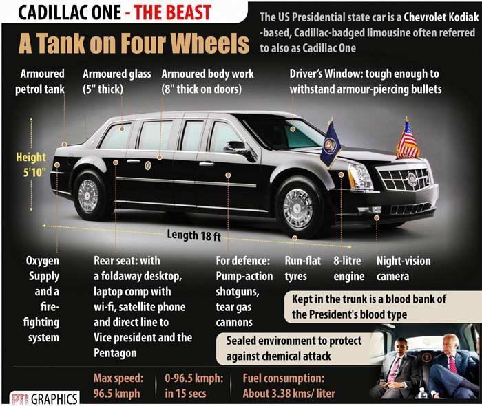 View and analyze Barack Obama's Car 26685613