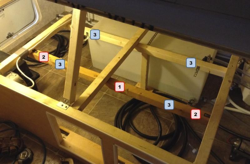 Max 21, sous le lit, Rangement du cable 30 amp. Chcabl12