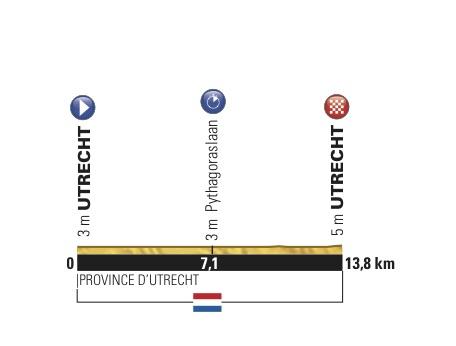 TOUR DE FRANCE 2015 Stage-14