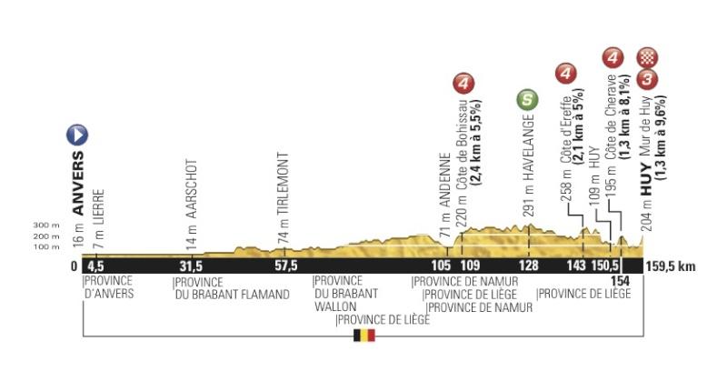 TOUR DE FRANCE 2015 Stage-16