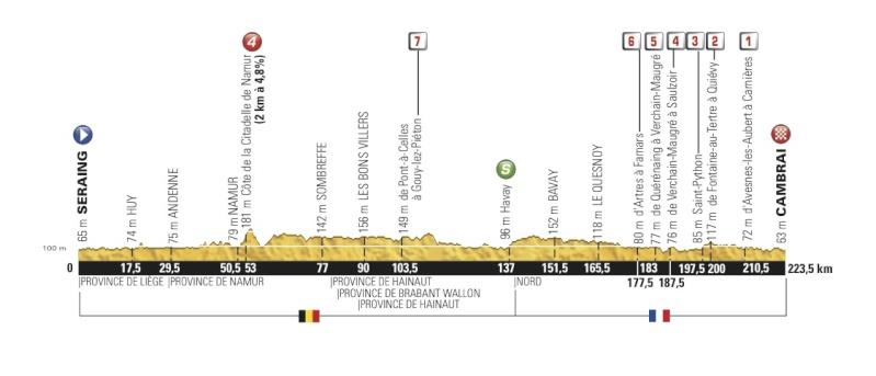 TOUR DE FRANCE 2015 Stage-17