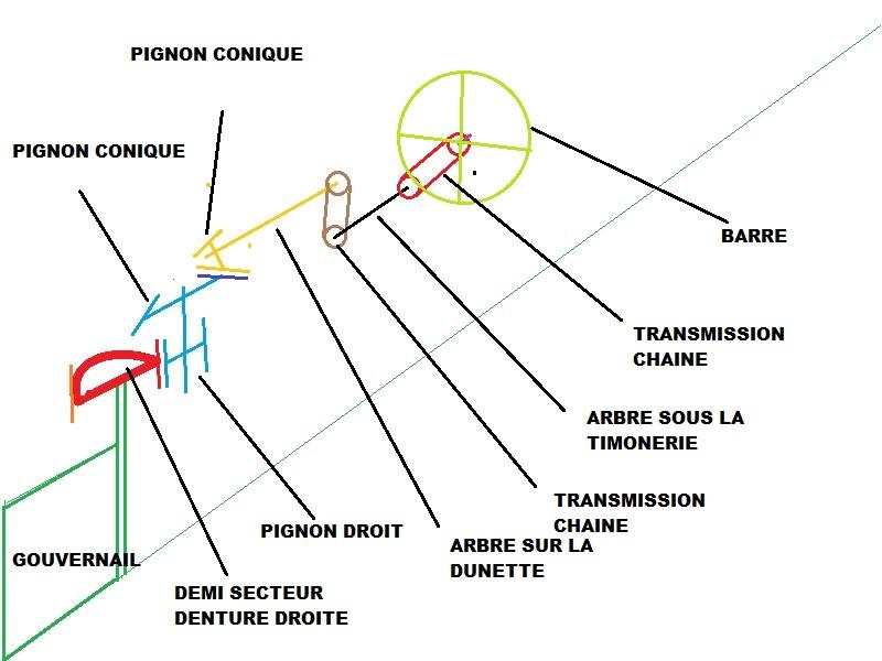 La construction du POULBOT au 1/25   - Page 5 Cinema10