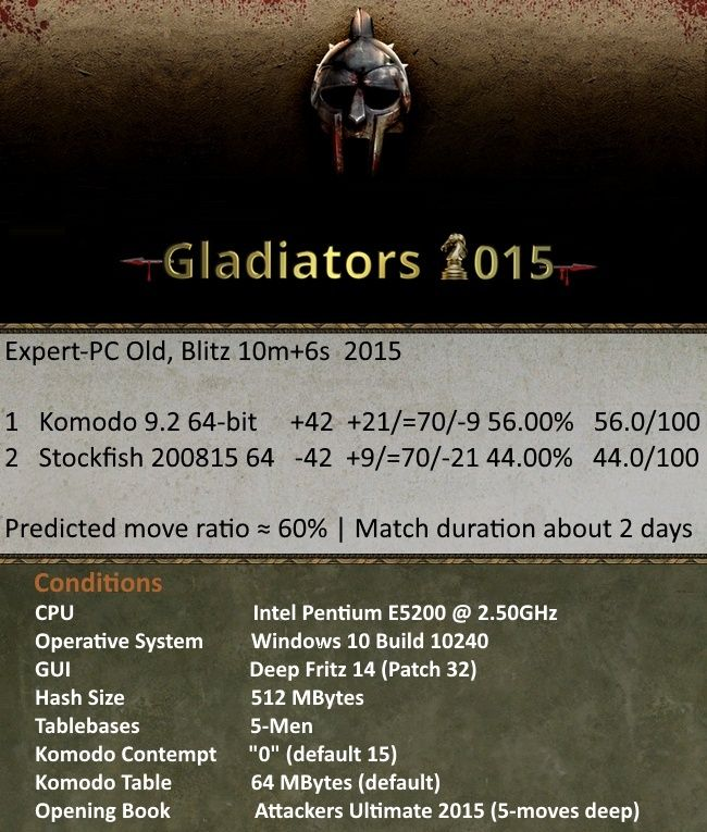 Expert-PC Old 10+6 Match  106_ma10