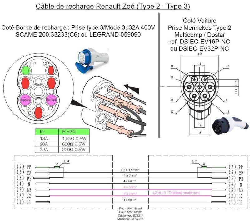 Câbles livrés avec la nouvelle Zoé ? - Page 3 Brocha10
