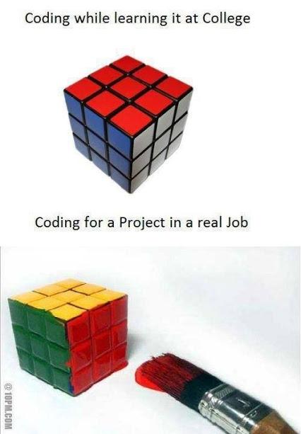 Coding !!! 222110