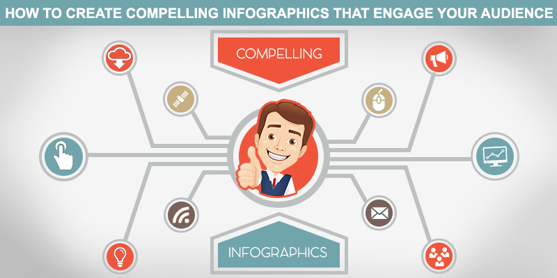 How To Create Compelling Infographics That Engage Your Audience Compel10