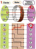 die Nachrichten corps des Transmission  Enigma10