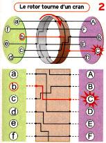 die Nachrichten corps des Transmission  Enigma11