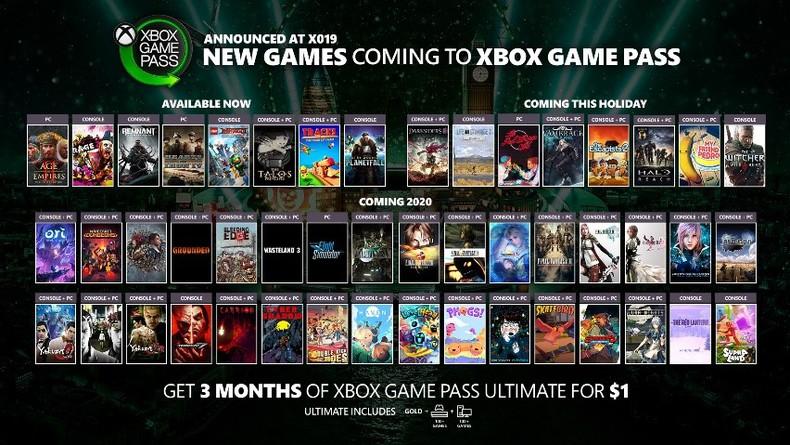 XBOX ONE, le topic généraliste - Page 8 Xbox-g13