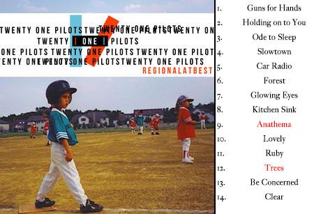 Twenty One Pilots  Region10